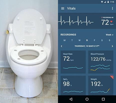 سلامت قلب خود را با این توالت فرنگی بسنجید
